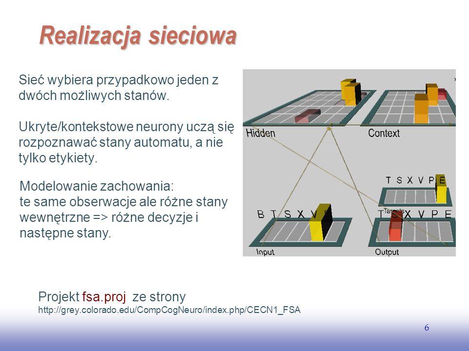 EE141 6 Realizacja sieciowa Sieć wybiera przypadkowo jeden z dwóch możliwych stanów. Ukryte/kontekstowe neurony uczą się rozpoznawać stany automatu, a