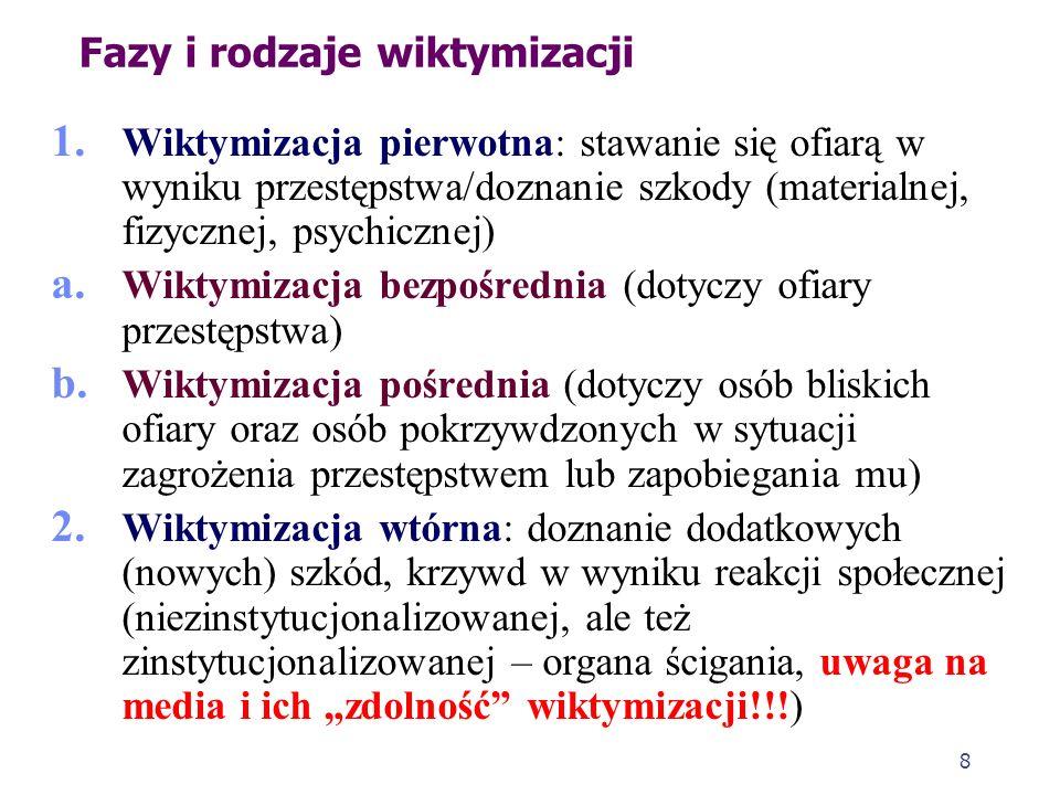 8 Fazy i rodzaje wiktymizacji 1. Wiktymizacja pierwotna: stawanie się ofiarą w wyniku przestępstwa/doznanie szkody (materialnej, fizycznej, psychiczne