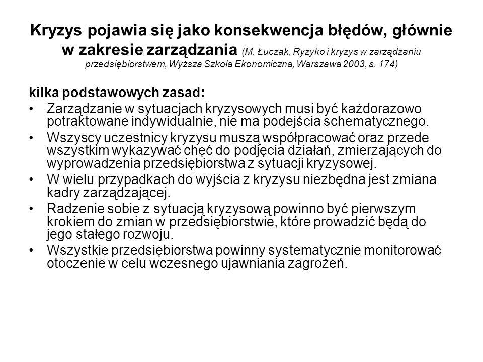 Kryzys pojawia się jako konsekwencja błędów, głównie w zakresie zarządzania (M. Łuczak, Ryzyko i kryzys w zarządzaniu przedsiębiorstwem, Wyższa Szkoła