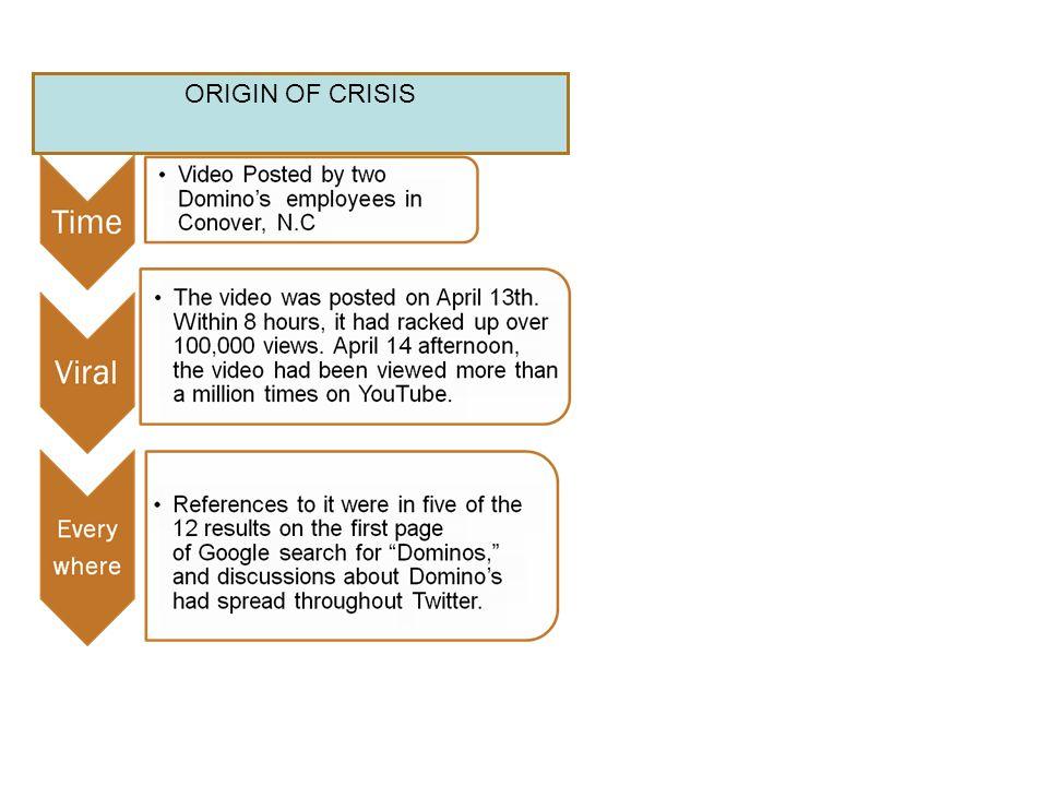 ORIGIN OF CRISIS
