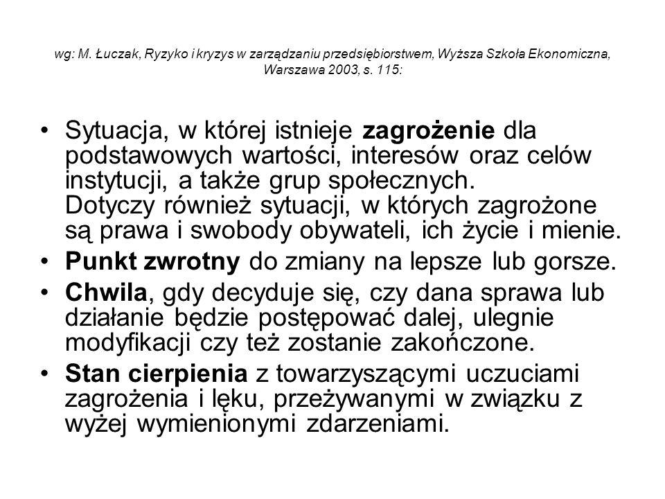 wg: M. Łuczak, Ryzyko i kryzys w zarządzaniu przedsiębiorstwem, Wyższa Szkoła Ekonomiczna, Warszawa 2003, s. 115: Sytuacja, w której istnieje zagrożen