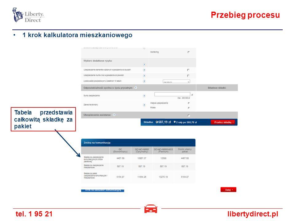 tel. 1 95 21libertydirect.pl 1 krok kalkulatora mieszkaniowego Przebieg procesu Tabela przedstawia całkowitą składkę za pakiet