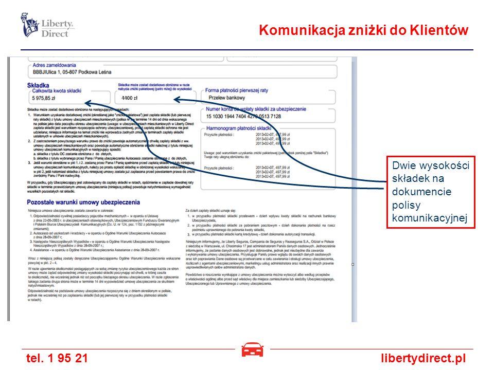 tel. 1 95 21libertydirect.pl Komunikacja zniżki do Klientów Dwie wysokości składek na dokumencie polisy komunikacyjnej