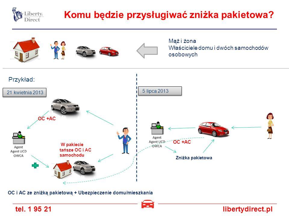 tel. 1 95 21libertydirect.pl Click to add Title Komu będzie przysługiwać zniżka pakietowa? Przykład: OC +AC W pakiecie tańsze OC i AC samochodu Zniżka
