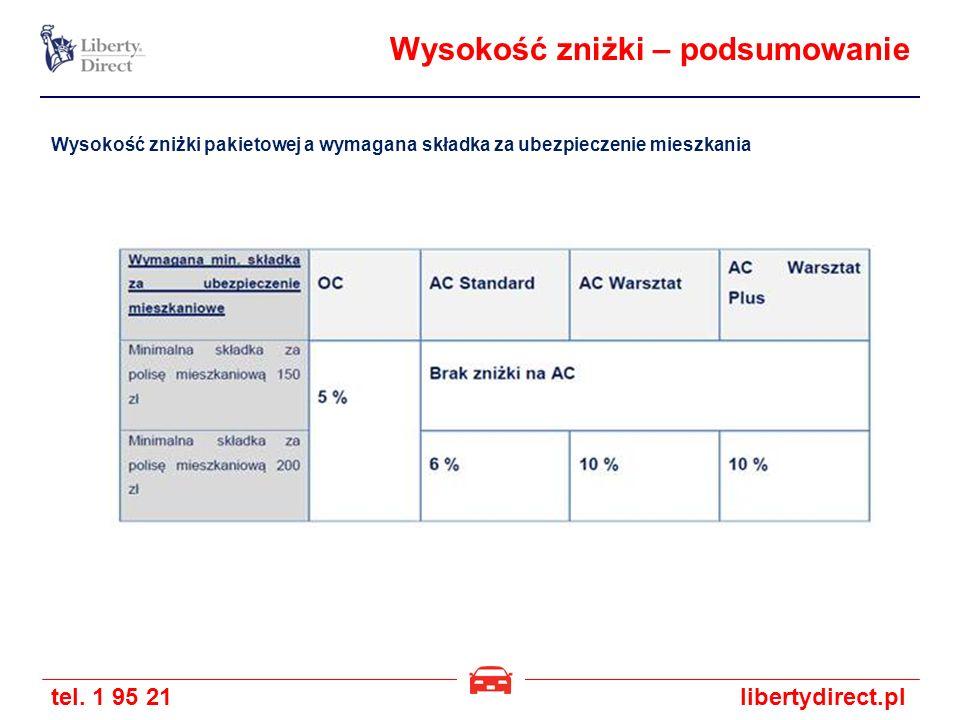 tel. 1 95 21libertydirect.pl Wysokość zniżki – podsumowanie Wysokość zniżki pakietowej a wymagana składka za ubezpieczenie mieszkania