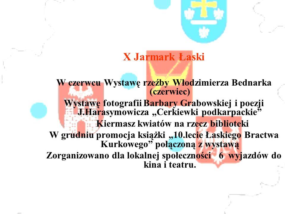 X Jarmark Łaski W czerwcu Wystawę rzeźby Włodzimierza Bednarka (czerwiec) Wystawę fotografii Barbary Grabowskiej i poezji J.Harasymowicza Cerkiewki podkarpackie Kiermasz kwiatów na rzecz biblioteki W grudniu promocja książki 10.lecie Łaskiego Bractwa Kurkowego połączoną z wystawą Zorganizowano dla lokalnej społeczności 6 wyjazdów do kina i teatru.