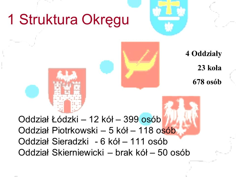 7 Strona SBP Okręgu Łódzkiego