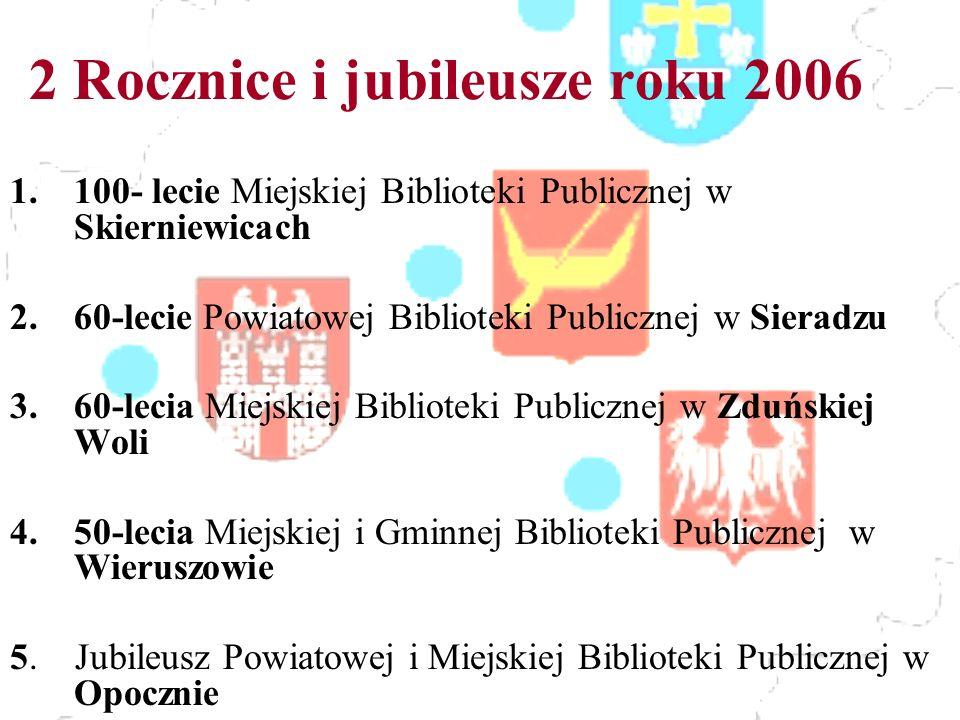 2 Rocznice i jubileusze roku 2006 1.100- lecie Miejskiej Biblioteki Publicznej w Skierniewicach 2.60-lecie Powiatowej Biblioteki Publicznej w Sieradzu 3.60-lecia Miejskiej Biblioteki Publicznej w Zduńskiej Woli 4.50-lecia Miejskiej i Gminnej Biblioteki Publicznej w Wieruszowie 5.