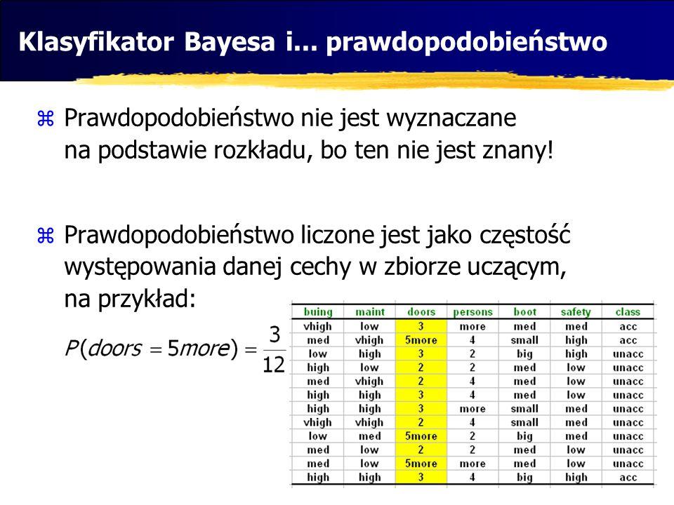 Klasyfikator Bayesa i... prawdopodobieństwo Prawdopodobieństwo nie jest wyznaczane na podstawie rozkładu, bo ten nie jest znany! Prawdopodobieństwo li
