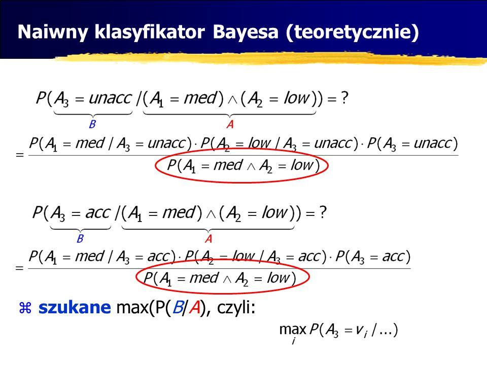 szukane max(P(B/A), czyli: