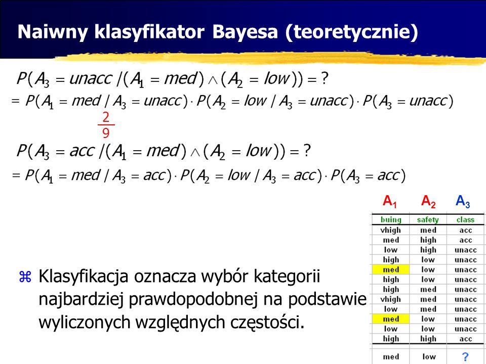 Naiwny klasyfikator Bayesa (teoretycznie) Klasyfikacja oznacza wybór kategorii najbardziej prawdopodobnej na podstawie wyliczonych względnych częstośc