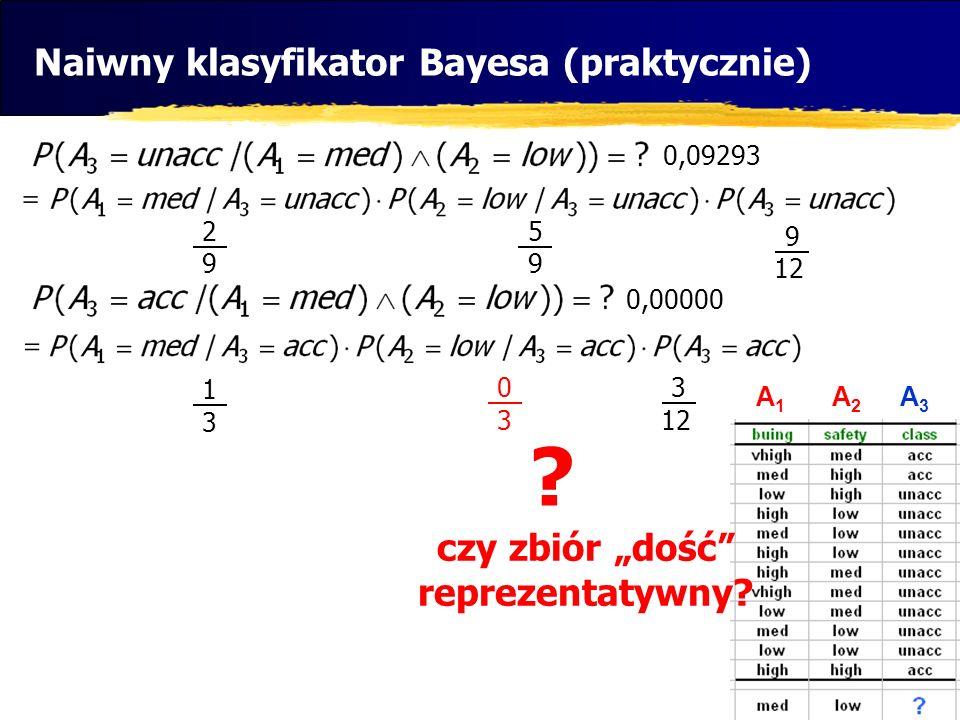 Naiwny klasyfikator Bayesa (praktycznie) A1A1 A2A2 A3A3 2 9 1 3 2 9 5 9 9 12 3 0 3 0,09293 0,00000 ? czy zbiór dość reprezentatywny?