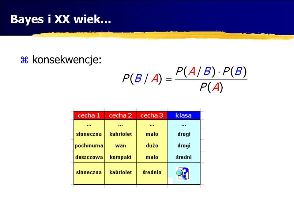 Bayes i XX wiek... konsekwencje: