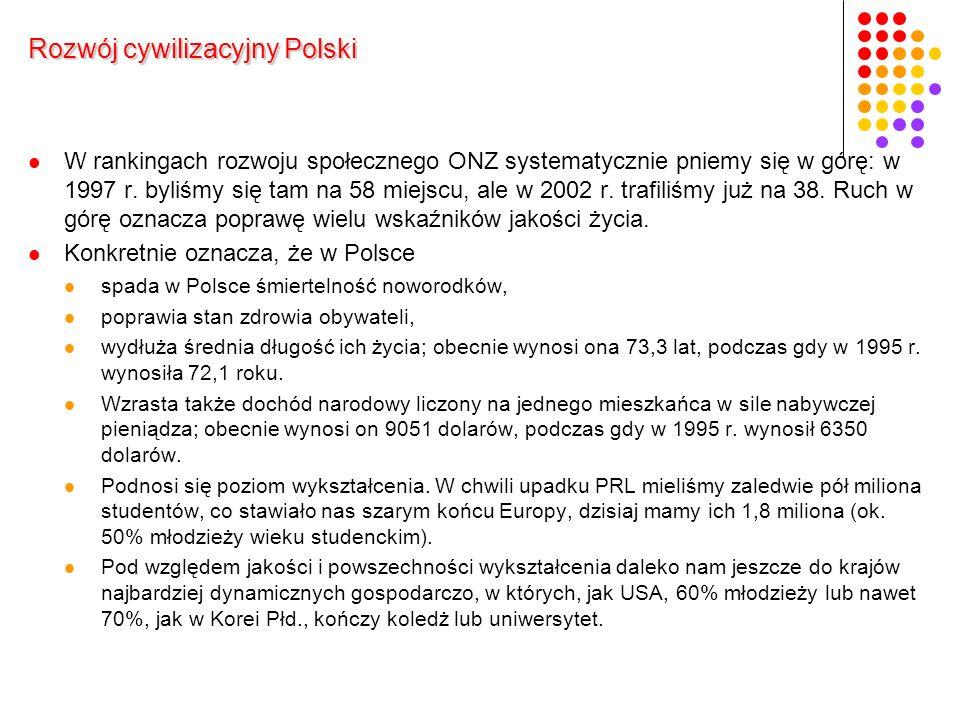 Rozwój cywilizacyjny Polski W rankingach rozwoju społecznego ONZ systematycznie pniemy się w górę: w 1997 r.