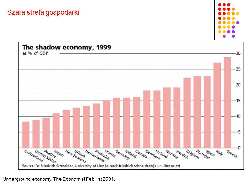 Underground economy, The Economist Feb 1st 2001. Szara strefa gospodarki