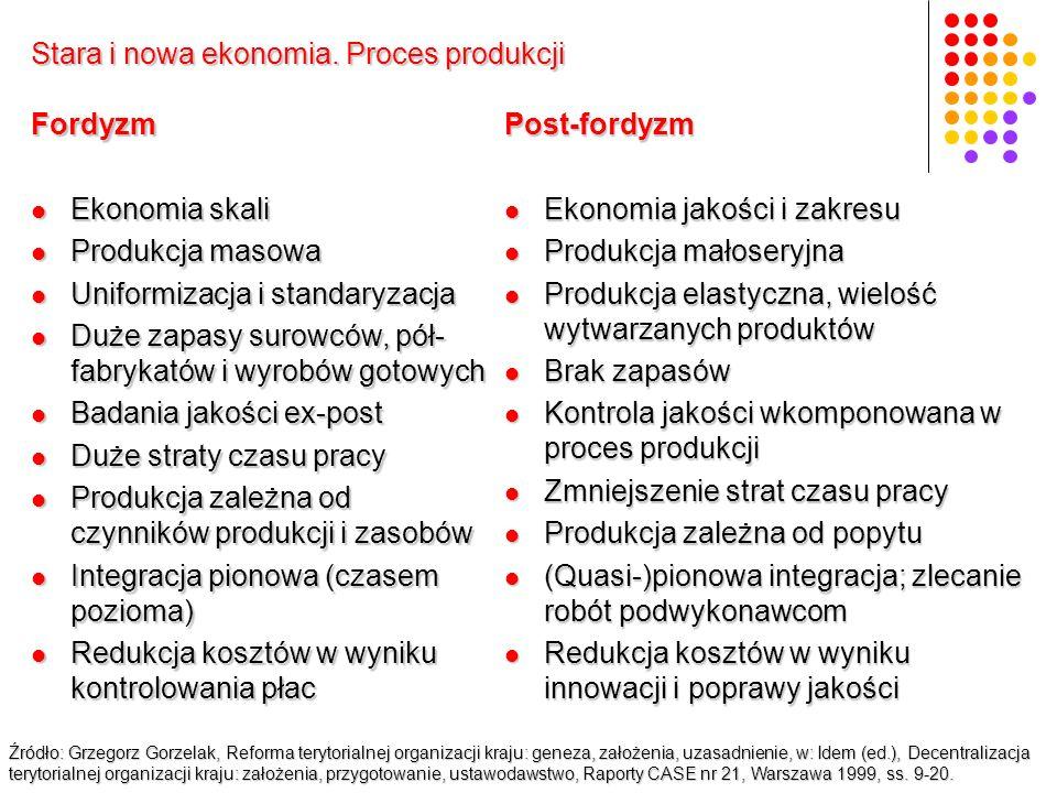 Fordyzm Ekonomia skali Ekonomia skali Produkcja masowa Produkcja masowa Uniformizacja i standaryzacja Uniformizacja i standaryzacja Duże zapasy surowców, pół- fabrykatów i wyrobów gotowych Duże zapasy surowców, pół- fabrykatów i wyrobów gotowych Badania jakości ex-post Badania jakości ex-post Duże straty czasu pracy Duże straty czasu pracy Produkcja zależna od czynników produkcji i zasobów Produkcja zależna od czynników produkcji i zasobów Integracja pionowa (czasem pozioma) Integracja pionowa (czasem pozioma) Redukcja kosztów w wyniku kontrolowania płac Redukcja kosztów w wyniku kontrolowania płacPost-fordyzm Ekonomia jakości i zakresu Ekonomia jakości i zakresu Produkcja małoseryjna Produkcja małoseryjna Produkcja elastyczna, wielość wytwarzanych produktów Produkcja elastyczna, wielość wytwarzanych produktów Brak zapasów Brak zapasów Kontrola jakości wkomponowana w proces produkcji Kontrola jakości wkomponowana w proces produkcji Zmniejszenie strat czasu pracy Zmniejszenie strat czasu pracy Produkcja zależna od popytu Produkcja zależna od popytu (Quasi-)pionowa integracja; zlecanie robót podwykonawcom (Quasi-)pionowa integracja; zlecanie robót podwykonawcom Redukcja kosztów w wyniku innowacji i poprawy jakości Redukcja kosztów w wyniku innowacji i poprawy jakości Stara i nowa ekonomia.
