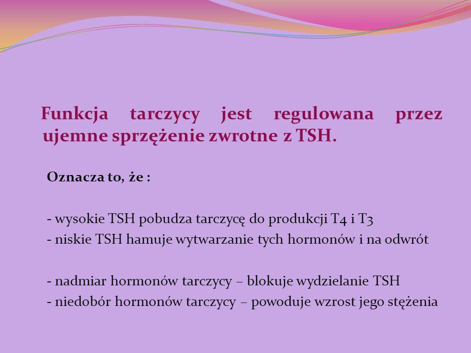 Funkcja tarczycy jest regulowana przez ujemne sprzężenie zwrotne z TSH. Oznacza to, że : - wysokie TSH pobudza tarczycę do produkcji T4 i T3 - niskie