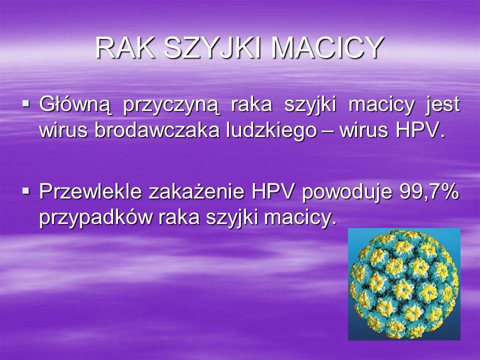 Główną przyczyną raka szyjki macicy jest wirus brodawczaka ludzkiego – wirus HPV. Główną przyczyną raka szyjki macicy jest wirus brodawczaka ludzkiego