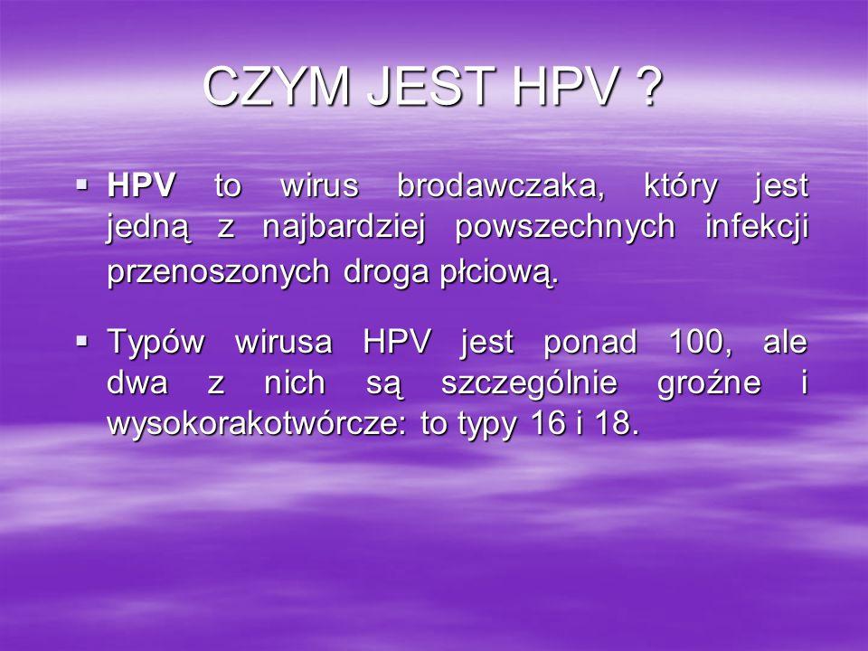 CZYM JEST HPV ? HPV to wirus brodawczaka, który jest jedną z najbardziej powszechnych infekcji przenoszonych droga płciową. HPV to wirus brodawczaka,