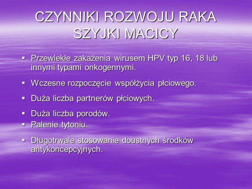 CZYNNIKI ROZWOJU RAKA SZYJKI MACICY Przewlekłe zakażenia wirusem HPV typ 16, 18 lub innymi typami onkogennymi. Przewlekłe zakażenia wirusem HPV typ 16