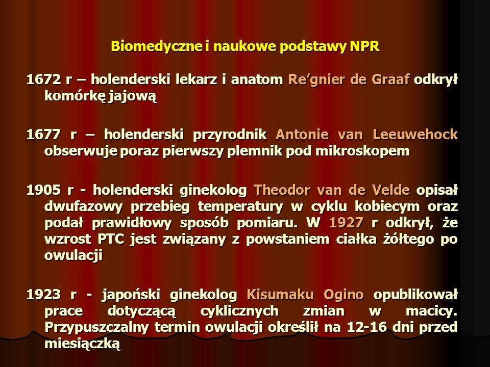Biomedyczne i naukowe podstawy NPR 1672 r – holenderski lekarz i anatom Regnier de Graaf odkrył komórkę jajową 1677 r – holenderski przyrodnik Antonie