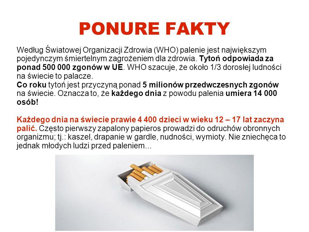 Według Światowej Organizacji Zdrowia (WHO) palenie jest największym pojedynczym śmiertelnym zagrożeniem dla zdrowia. Tytoń odpowiada za ponad 500 000