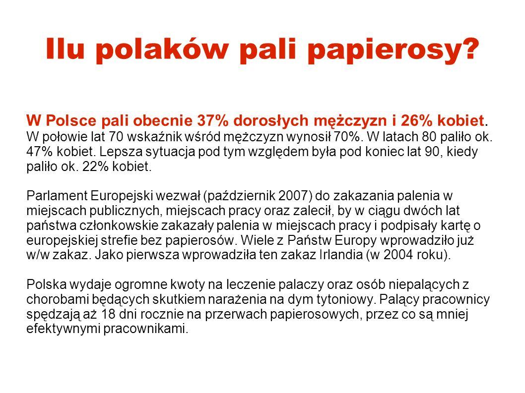 Ilu polaków pali papierosy? W Polsce pali obecnie 37% dorosłych mężczyzn i 26% kobiet. W połowie lat 70 wskaźnik wśród mężczyzn wynosił 70%. W latach