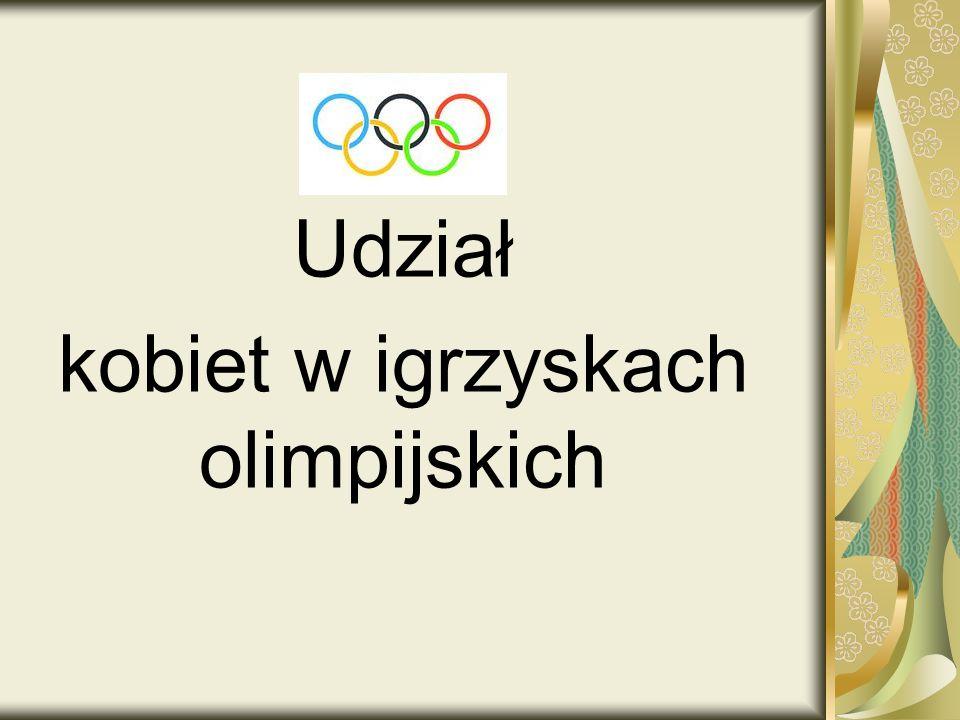 Udział kobiet w igrzyskach olimpijskich