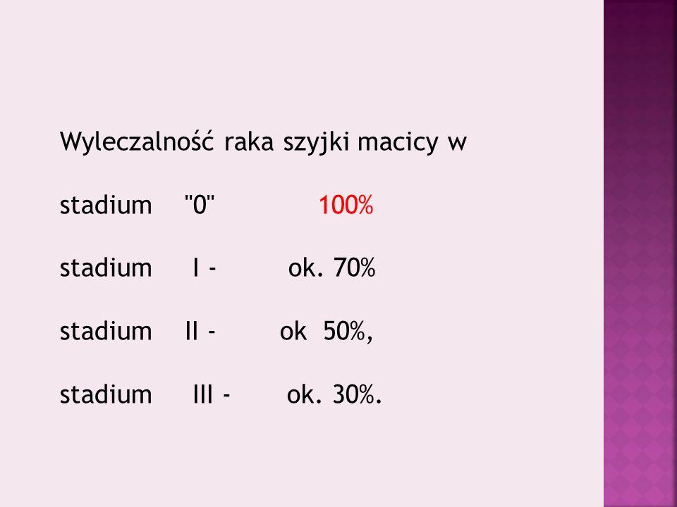Wyleczalność raka szyjki macicy w stadium 0 100% stadium I - ok.