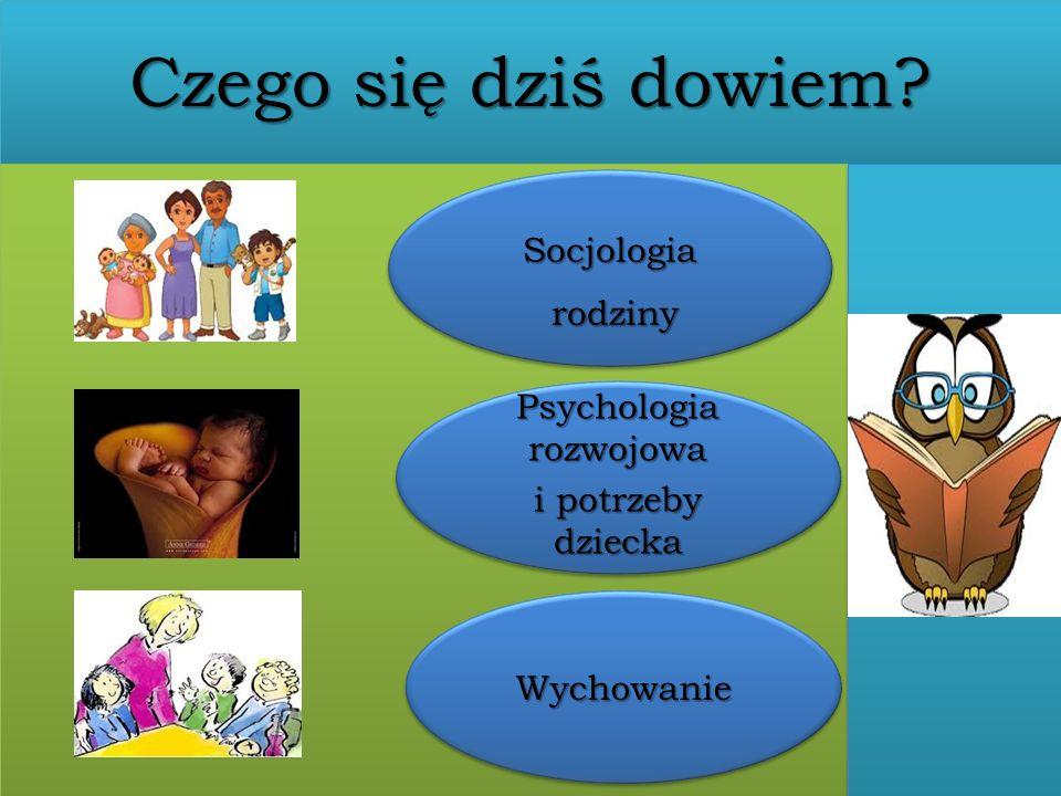 Czego się dziś dowiem? Psychologia rozwojowa i potrzeby dziecka Psychologia rozwojowa i potrzeby dziecka Socjologia rodziny rodziny Socjologia rodziny