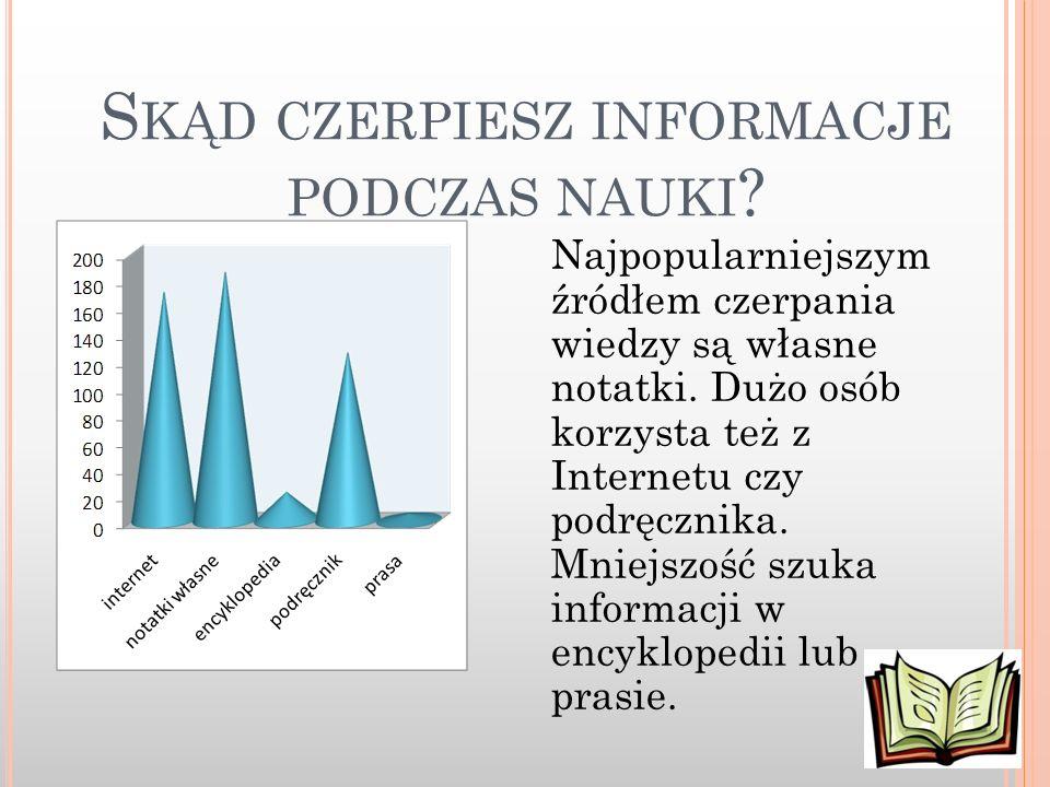 S KĄD CZERPIESZ INFORMACJE PODCZAS NAUKI ? Najpopularniejszym źródłem czerpania wiedzy są własne notatki. Dużo osób korzysta też z Internetu czy podrę