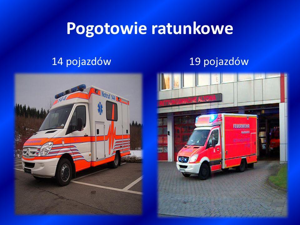 Pogotowie ratunkowe 14 pojazdów19 pojazdów