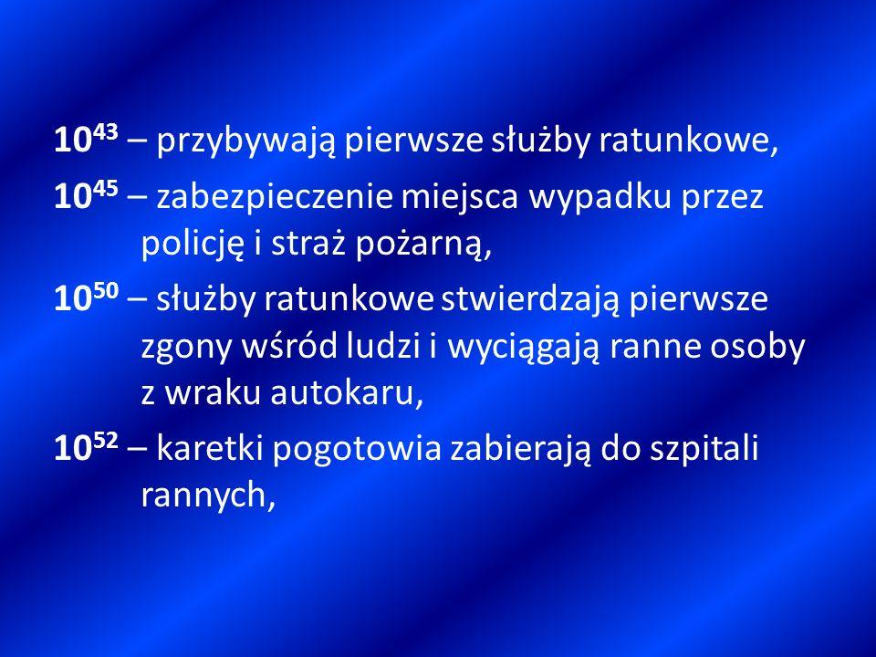 Reakcja władz Na miejsce wypadku udali się m.in.premier Donald Tusk i minister zdrowia Ewa Kopacz.