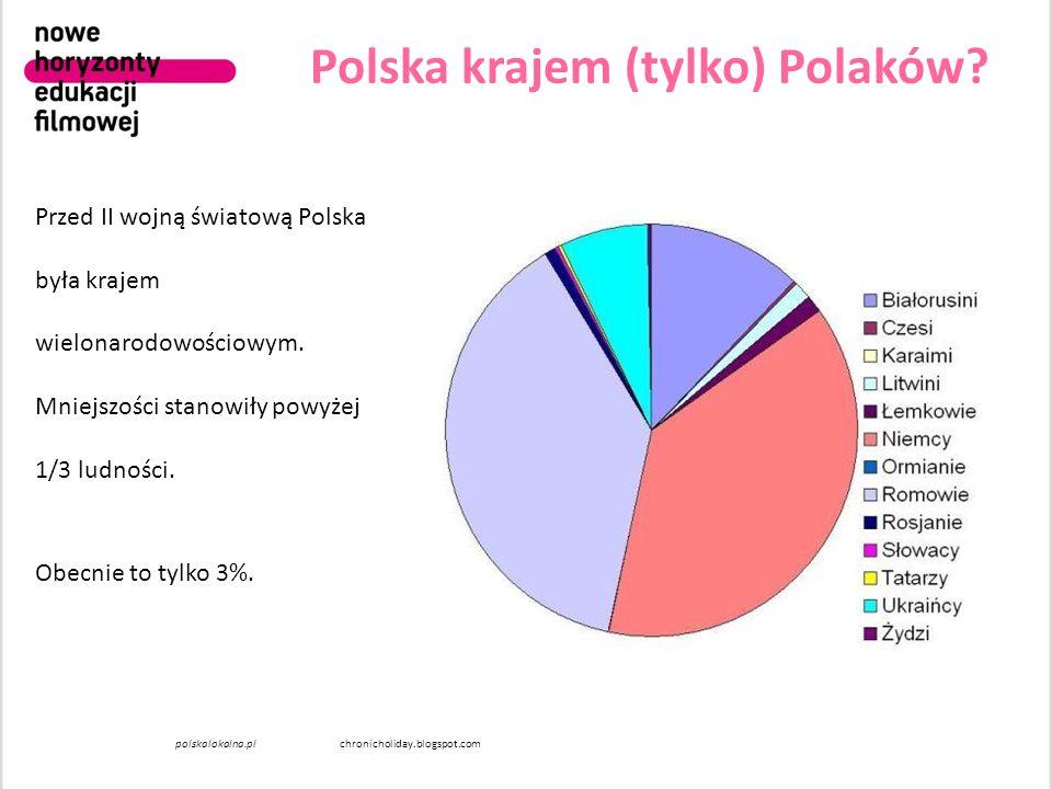 Polska krajem (tylko) Polaków? Przed II wojną światową Polska była krajem wielonarodowościowym. Mniejszości stanowiły powyżej 1/3 ludności. Obecnie to