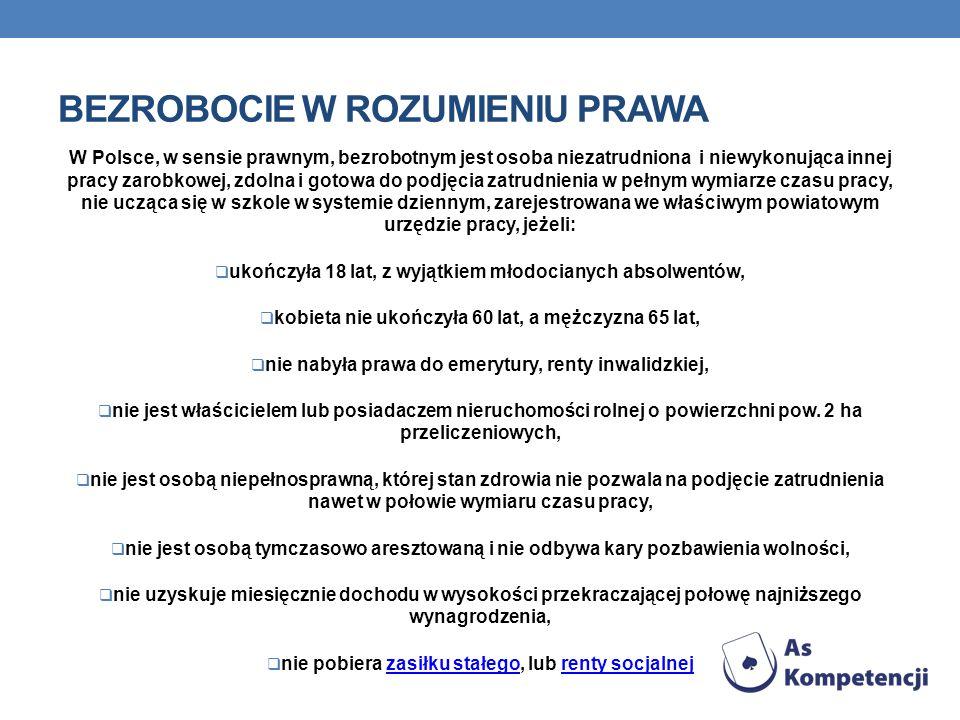 BEZROBOCIE W ROZUMIENIU PRAWA W Polsce, w sensie prawnym, bezrobotnym jest osoba niezatrudniona i niewykonująca innej pracy zarobkowej, zdolna i gotow