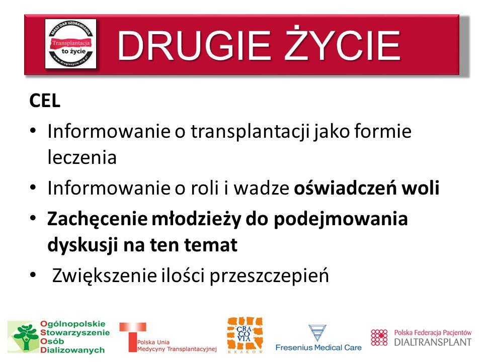 DRUGIE ŻYCIE CEL Informowanie o transplantacji jako formie leczenia Informowanie o roli i wadze oświadczeń woli Zachęcenie młodzieży do podejmowania d