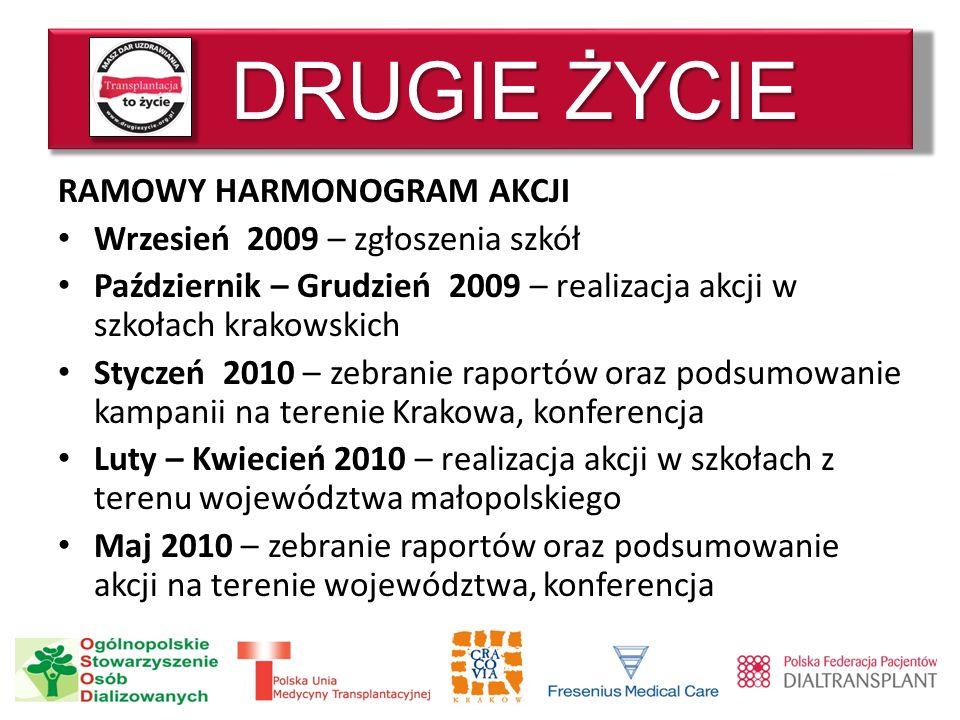 DRUGIE ŻYCIE RAMOWY HARMONOGRAM AKCJI Wrzesień 2009 – zgłoszenia szkół Październik – Grudzień 2009 – realizacja akcji w szkołach krakowskich Styczeń 2