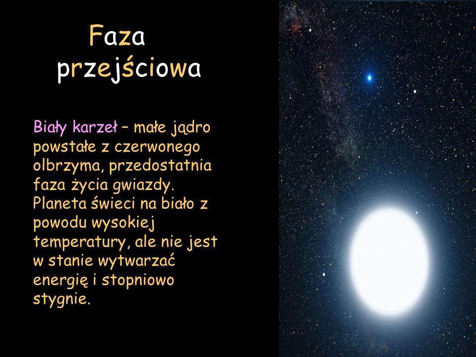 Faza przejściowa Biały karzeł – małe jądro powstałe z czerwonego olbrzyma, przedostatnia faza życia gwiazdy. Planeta świeci na biało z powodu wysokiej