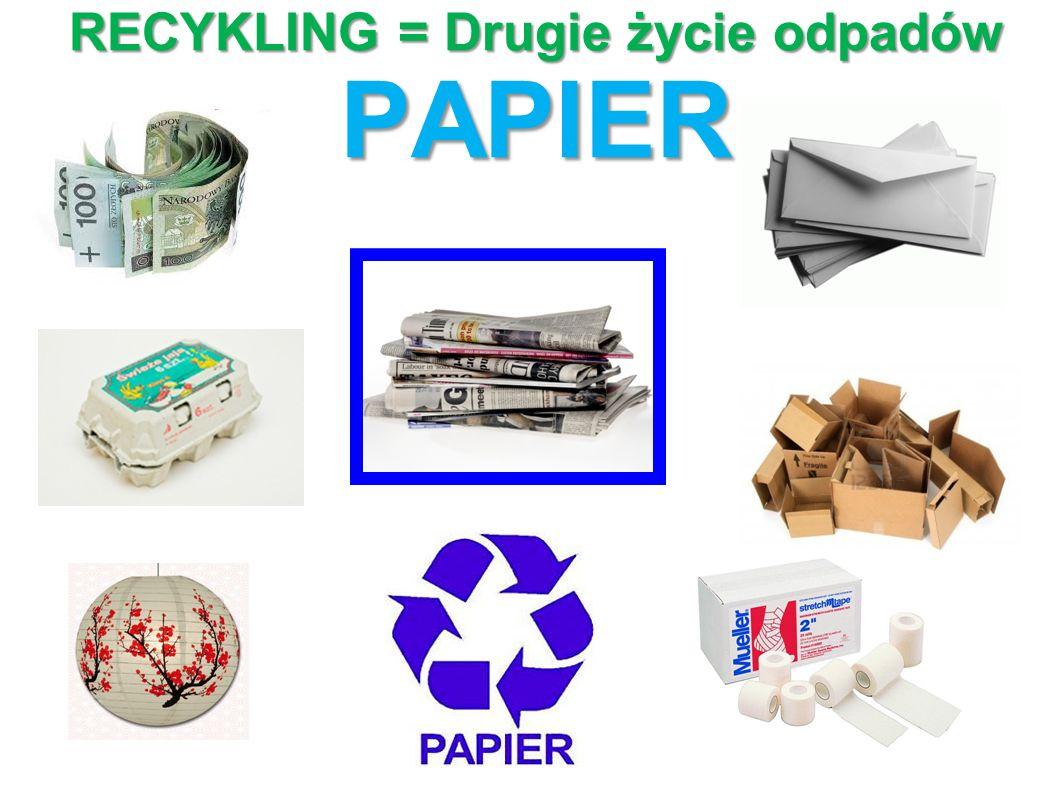RECYKLING = Drugie życie odpadów PAPIER