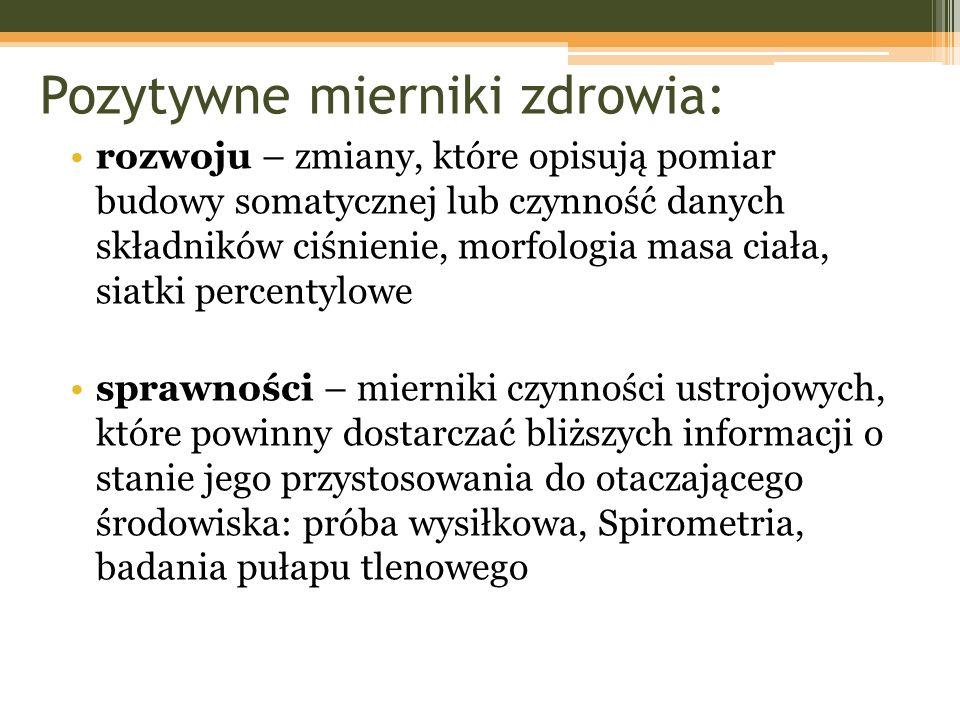 HALE-oczekiwana długość życia w zdrowiu Przedstawia liczbę lat, którą człowiek przeżywa w zdrowiu Odzwierciedla stan zdrowia ludności w poszczególnych krajach Polska HALE dla mężczyzn=63,1 kobiet=68,5