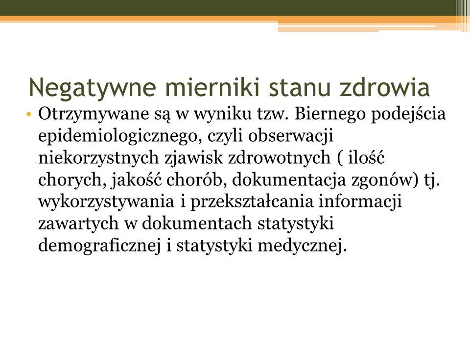 zadanie Grupa 651 mężczyzn Choroba Wieńcowa(+)49 ch.