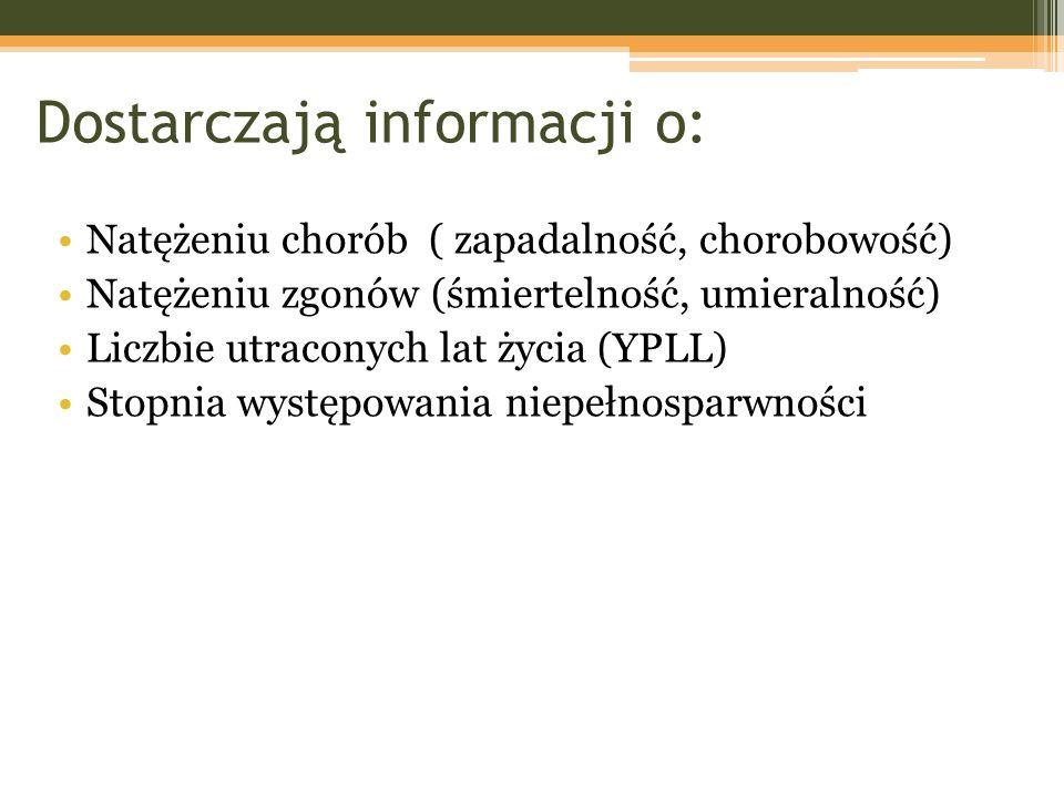 Dostarczają informacji o: Natężeniu chorób ( zapadalność, chorobowość) Natężeniu zgonów (śmiertelność, umieralność) Liczbie utraconych lat życia (YPLL