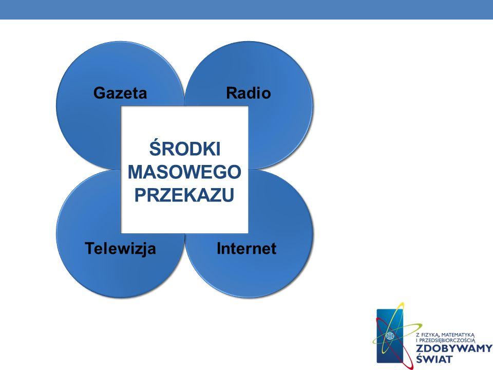ŚRODKI MASOWEGO PRZEKAZU Gazeta Radio TelewizjaInternet