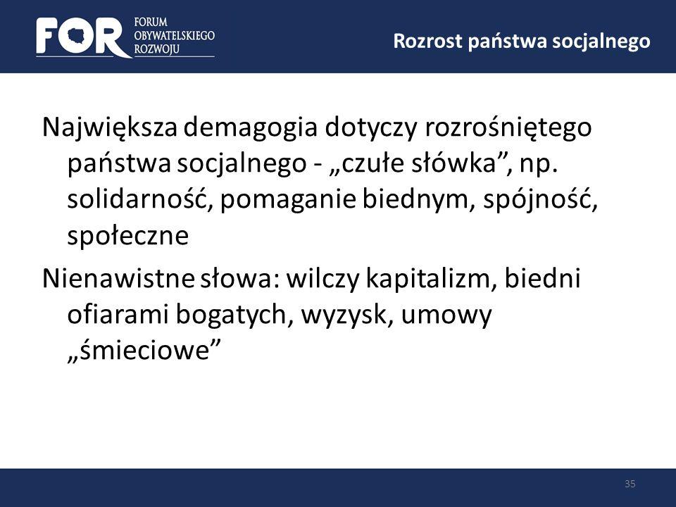 Rozrost państwa socjalnego 35 Największa demagogia dotyczy rozrośniętego państwa socjalnego - czułe słówka, np. solidarność, pomaganie biednym, spójno