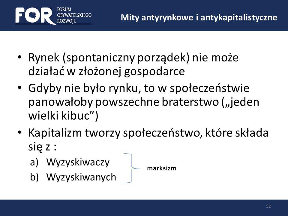 Mity antyrynkowe i antykapitalistyczne 52 Rynek (spontaniczny porządek) nie może działać w złożonej gospodarce Gdyby nie było rynku, to w społeczeństw