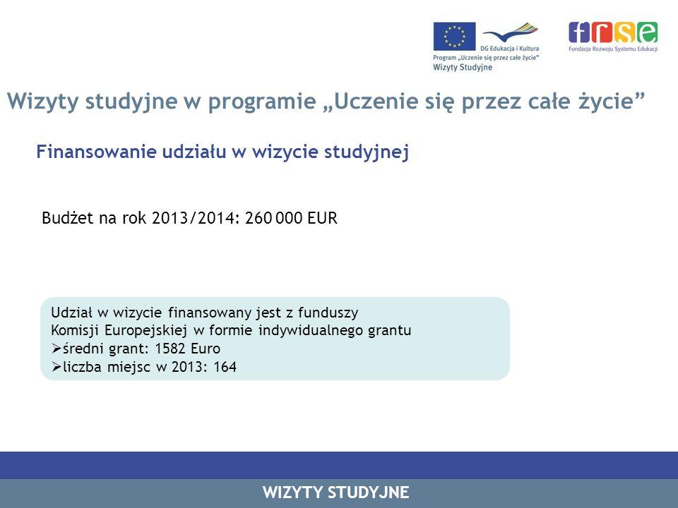 Środki finansowe (w EUR) przyznane przez Narodową Agencję na udział w wizycie studyjnej obejmują: koszty utrzymania z uwzględnieniem ubezpieczenia podróżnego tabela stawek na stronie internetowej programu Wizyty Studyjne www.sv.org.plwww.sv.org.pl koszty podróży i koszty wizy wjazdowej/wyjazdowej w 2013/2014: od 350 do 500 EUR oraz ewentualne koszty uczestnictwa osób ze specjalnymi potrzebami/osób towarzyszących pod warunkiem, że będzie to zaznaczone we wniosku WIZYTY STUDYJNE Finansowanie udziału w wizycie studyjnej Wizyty studyjne w programie Uczenie się przez całe życie