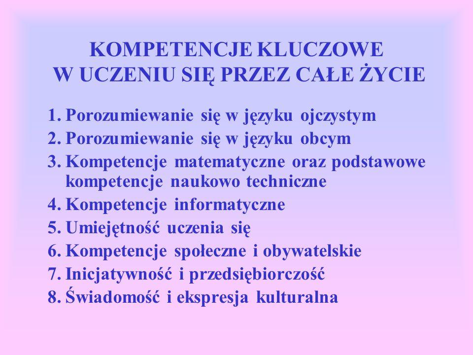 KOMPETENCJE KLUCZOWE W UCZENIU SIĘ PRZEZ CAŁE ŻYCIE 1.Porozumiewanie się w języku ojczystym 2.Porozumiewanie się w języku obcym 3.Kompetencje matematy
