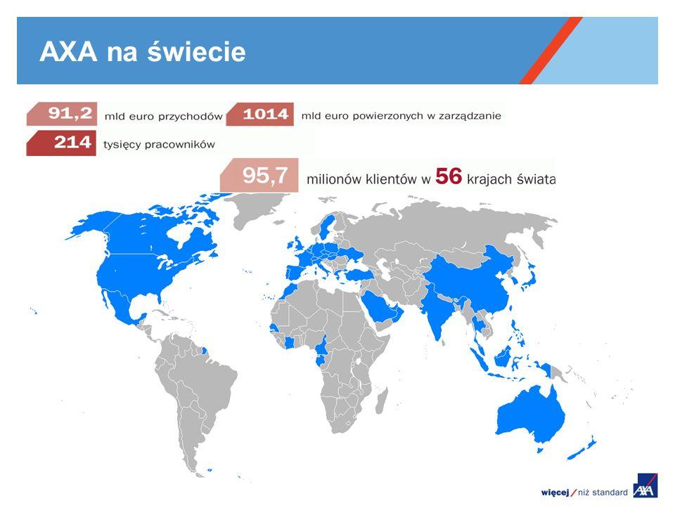 Spółki AXA w Polsce AXA Życie Towarzystwo Ubezpieczeń S.A.
