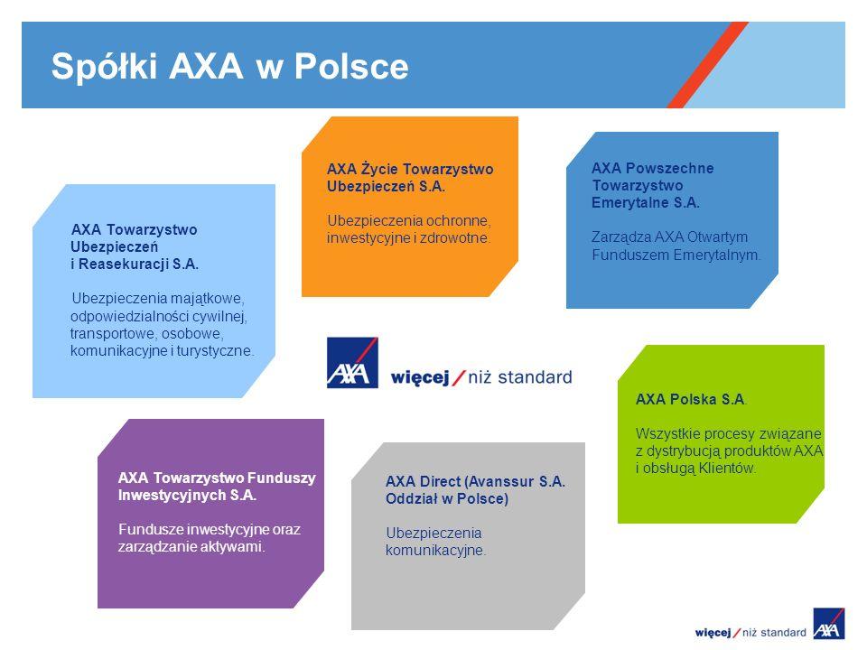 Spółki AXA w Polsce AXA Życie Towarzystwo Ubezpieczeń S.A. Ubezpieczenia ochronne, inwestycyjne i zdrowotne. AXA Polska S.A. Wszystkie procesy związan