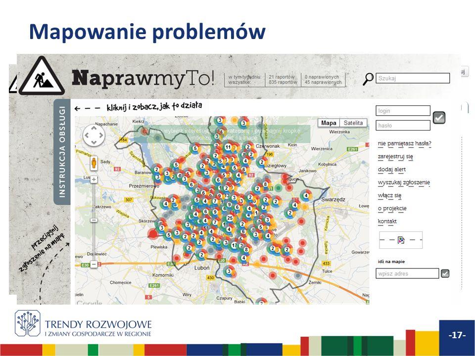 Mapowanie problemów -17-
